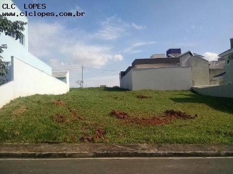 comprar ou alugar terreno no bairro jardim terra magna na cidade de indaiatuba-sp