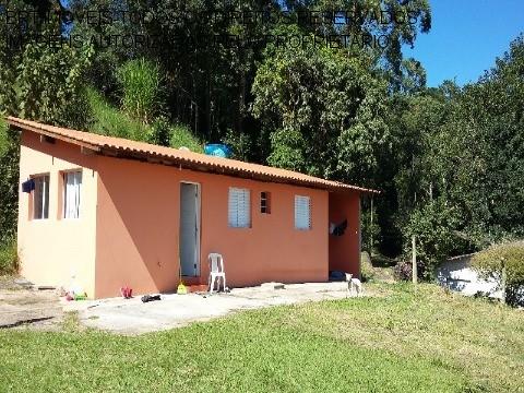 CH00263 - CENTRO (MAILASQUI), SÃO ROQUE - SP