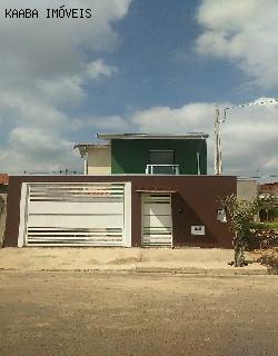 comprar ou alugar casa no bairro jardim panorama na cidade de salto-sp
