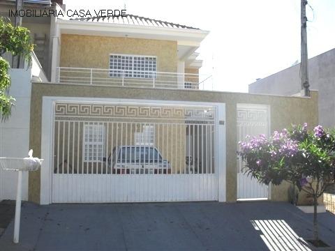 comprar ou alugar casa no bairro jardim colonial na cidade de indaiatuba-sp