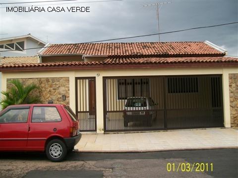 comprar ou alugar casa no bairro centro na cidade de indaiatuba-sp