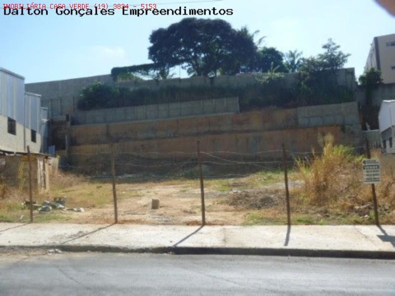 comprar ou alugar terreno no bairro recreio campestre joia na cidade de indaiatuba-sp
